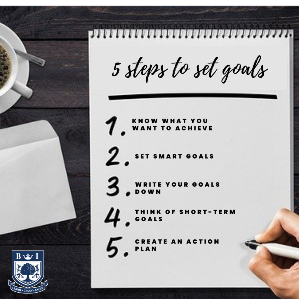 The five steps to set goals written on a notepad, on a desk with an envelope and coffee mug next to it. With the Bellview Logo in the corner